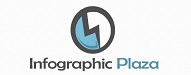 Top Infographic Blogs 2020 | Infographic plaza